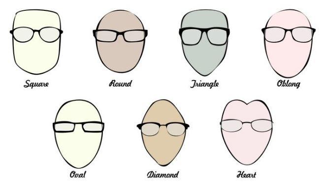 Γυαλιά μυωπίας  Ποιος σκελετός ταιριάζει στο πρόσωπό σου  5f72a30d38a